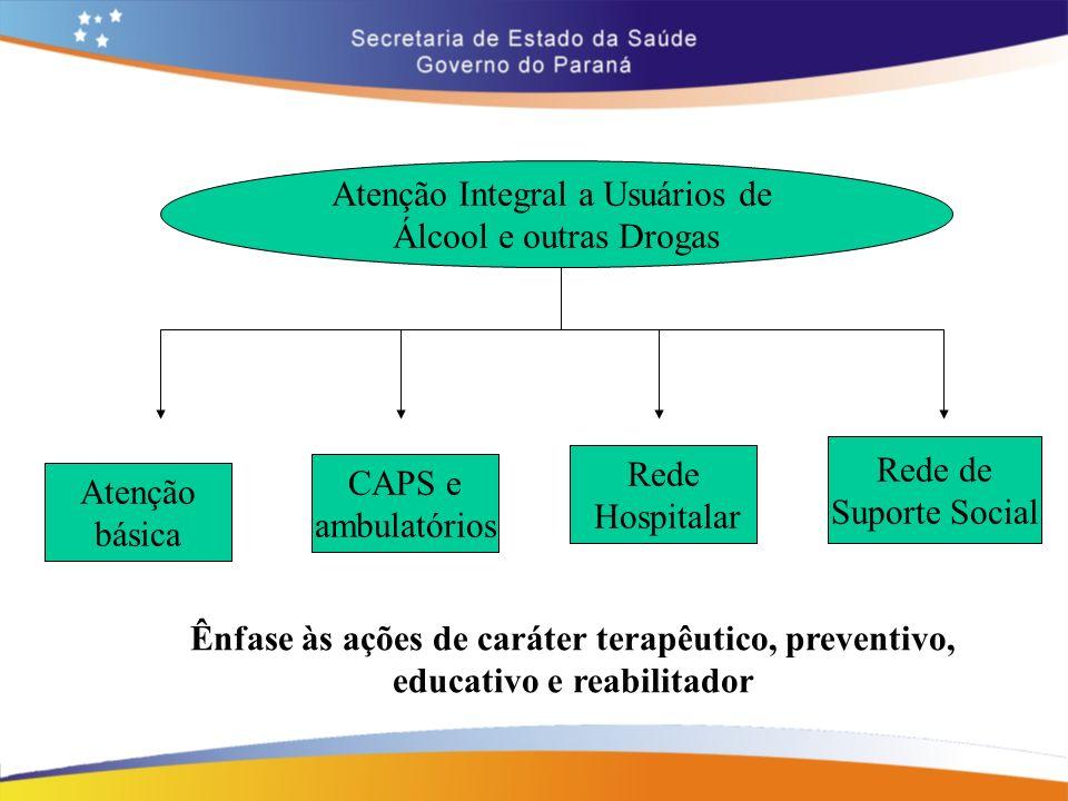 Atenção Integral a Usuários de Álcool e outras Drogas