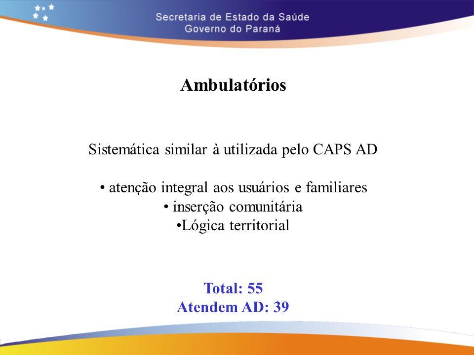 Ambulatórios Sistemática similar à utilizada pelo CAPS AD