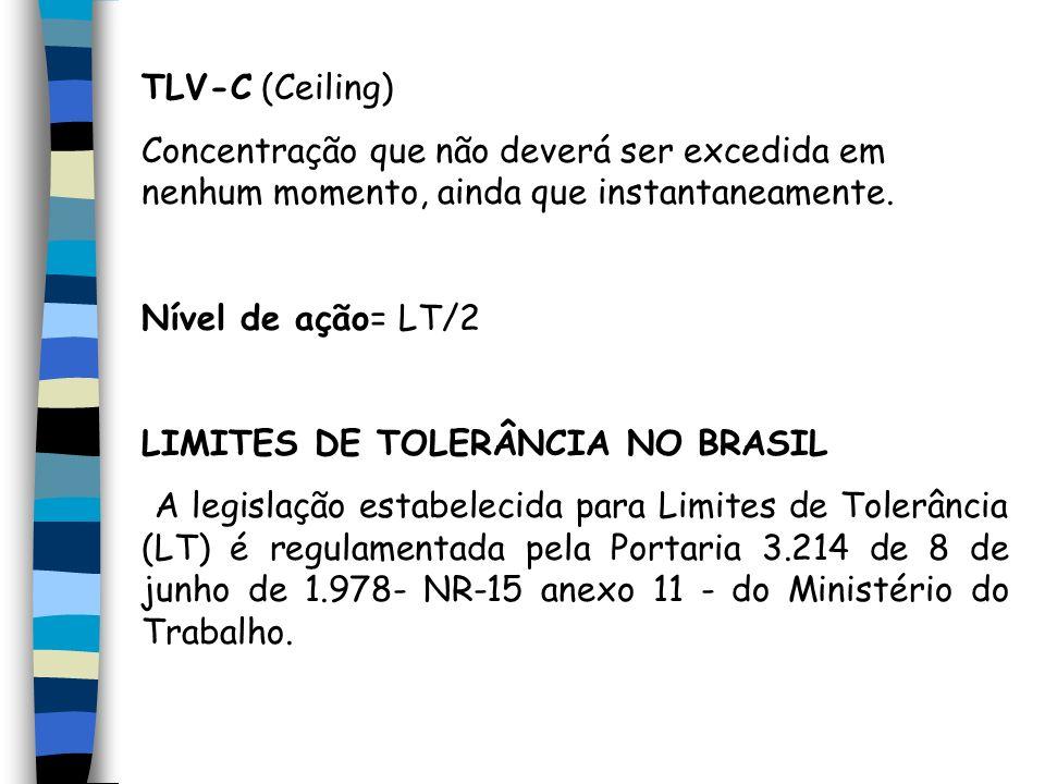 TLV-C (Ceiling) Concentração que não deverá ser excedida em nenhum momento, ainda que instantaneamente.
