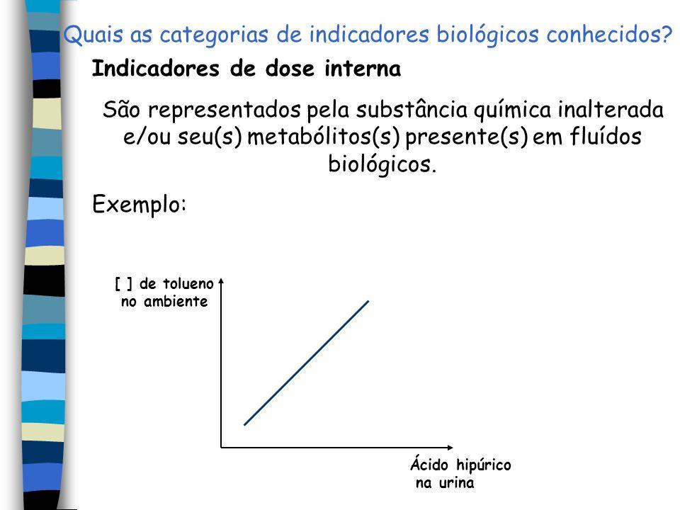 Quais as categorias de indicadores biológicos conhecidos