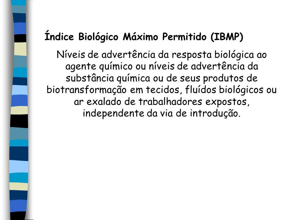 Índice Biológico Máximo Permitido (IBMP)