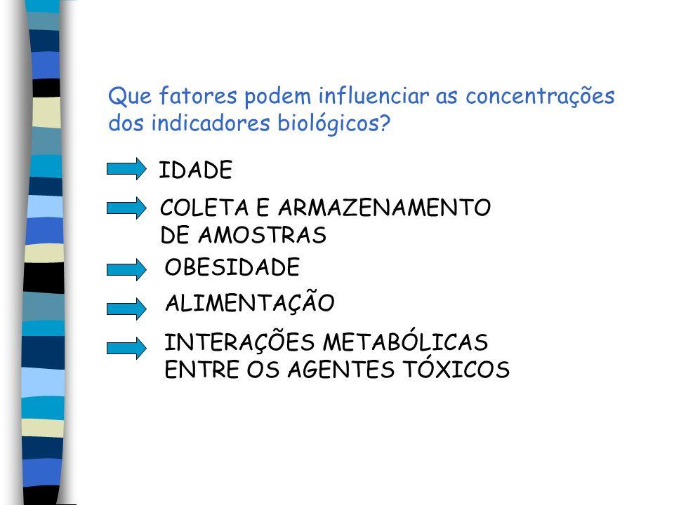 Que fatores podem influenciar as concentrações dos indicadores biológicos