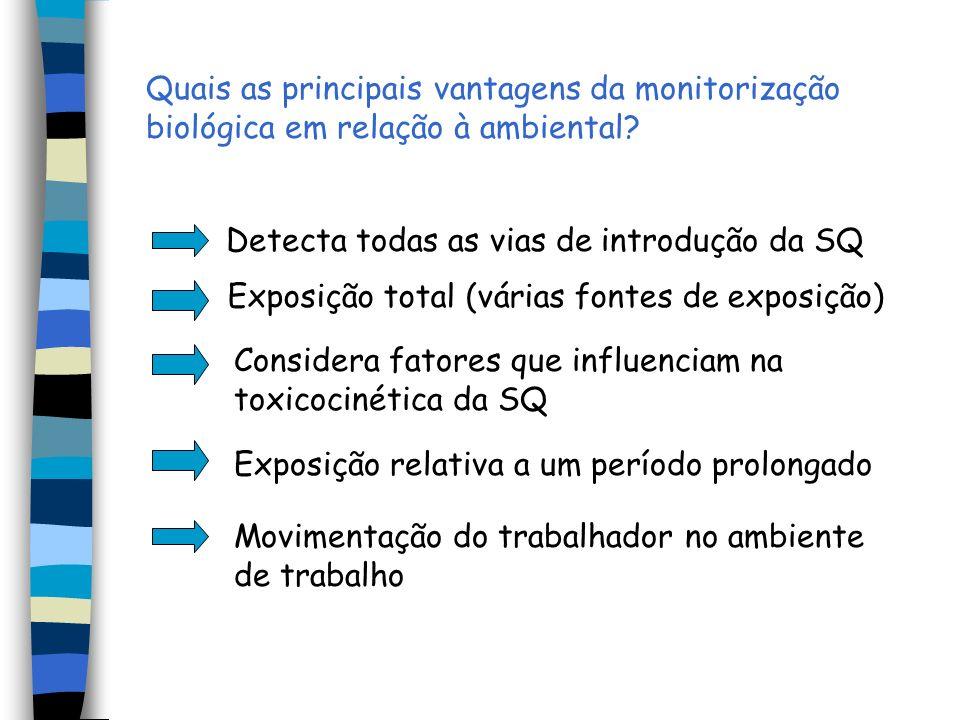 Quais as principais vantagens da monitorização biológica em relação à ambiental
