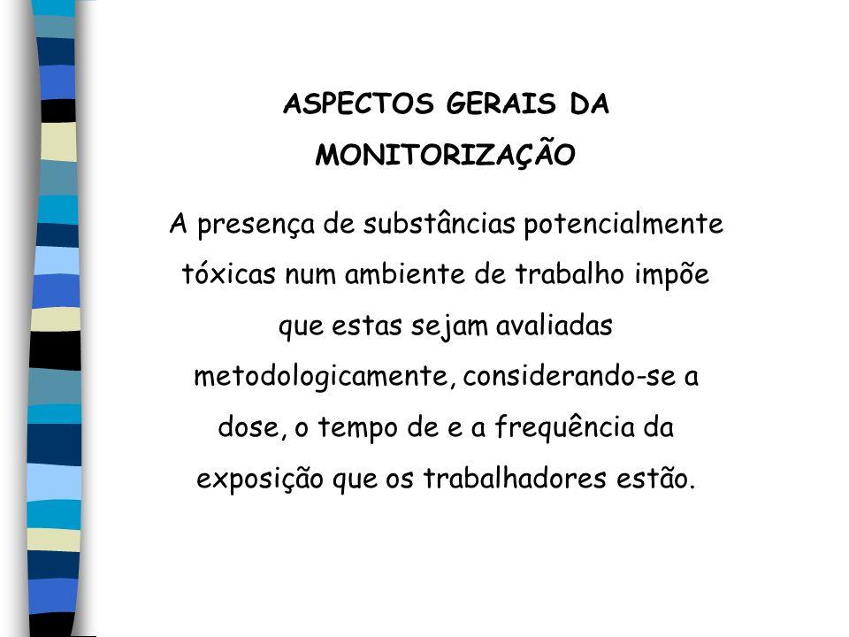 ASPECTOS GERAIS DA MONITORIZAÇÃO