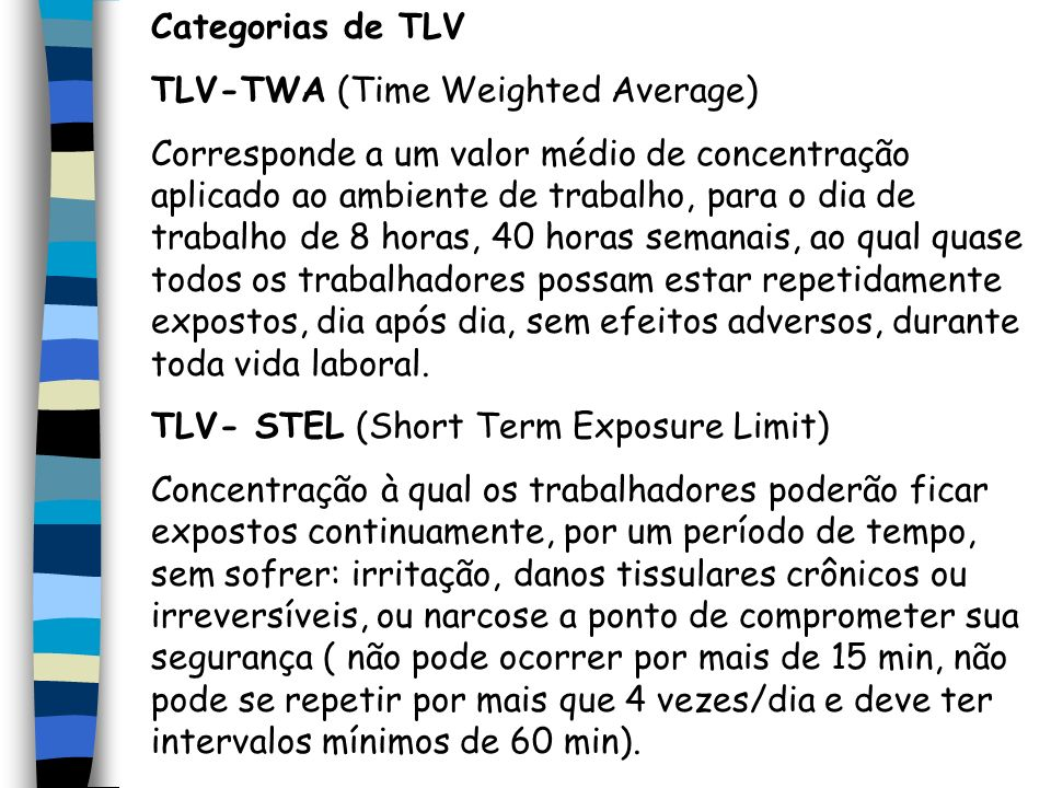 Categorias de TLVTLV-TWA (Time Weighted Average)