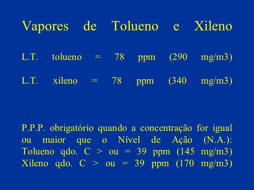 Vapores de Tolueno e Xileno L. T. tolueno = 78 ppm (290 mg/m3) L. T