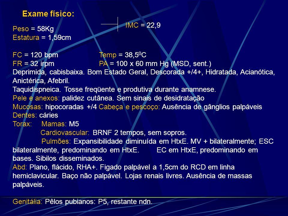 Exame físico: IMC = 22,9 Peso = 58Kg Estatura = 1,59cm