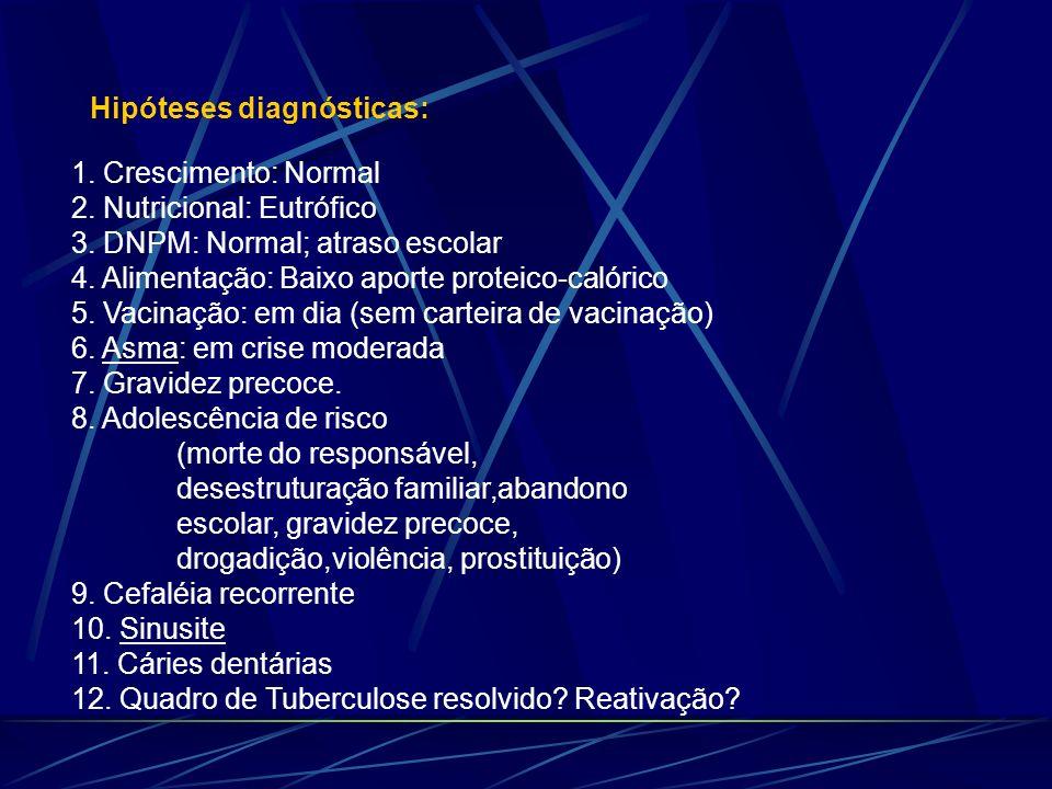Hipóteses diagnósticas:
