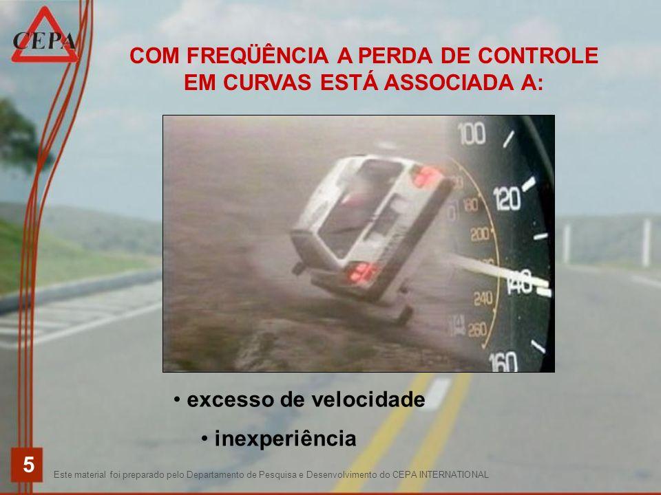 COM FREQÜÊNCIA A PERDA DE CONTROLE EM CURVAS ESTÁ ASSOCIADA A: