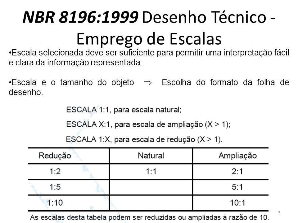 NBR 8196:1999 Desenho Técnico - Emprego de Escalas