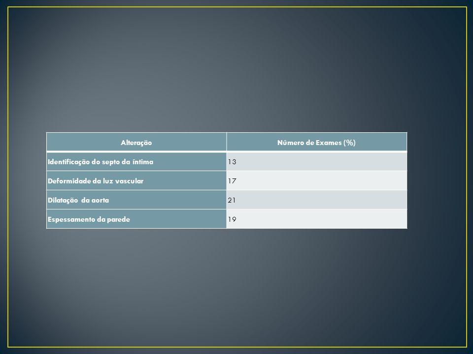 AlteraçãoNúmero de Exames (%) Identificação do septo da íntima. 13. Deformidade da luz vascular. 17.