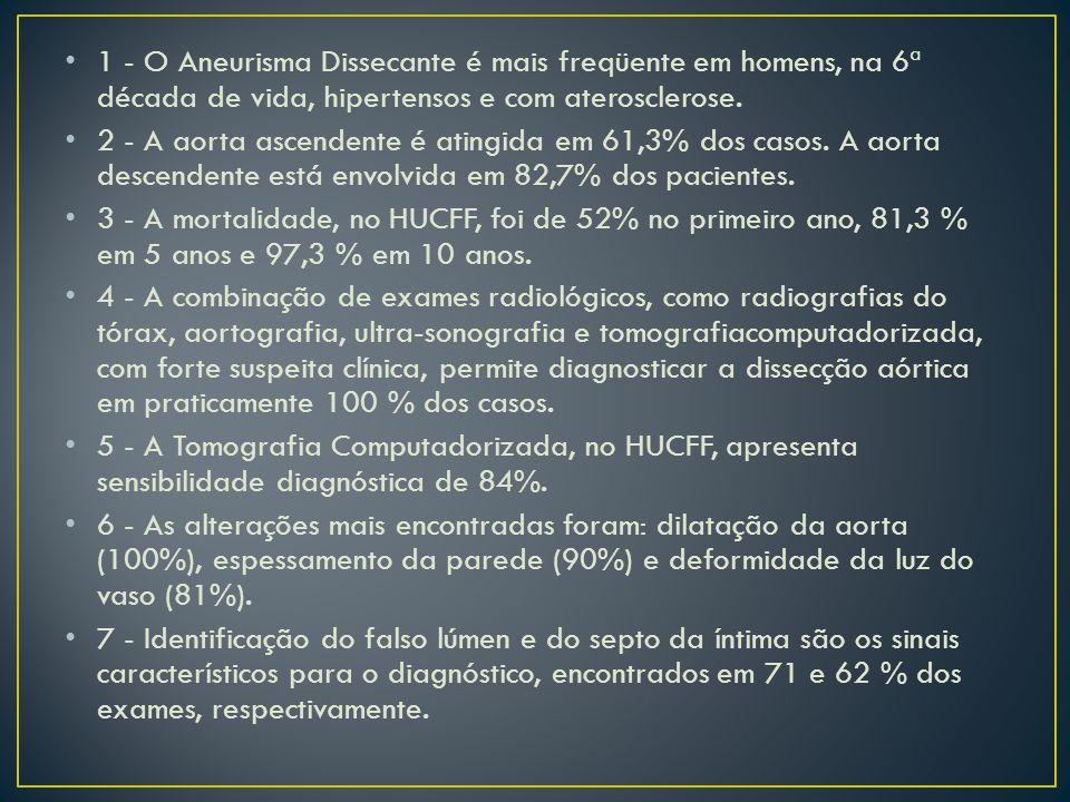 1 - O Aneurisma Dissecante é mais freqüente em homens, na 6ª década de vida, hipertensos e com aterosclerose.