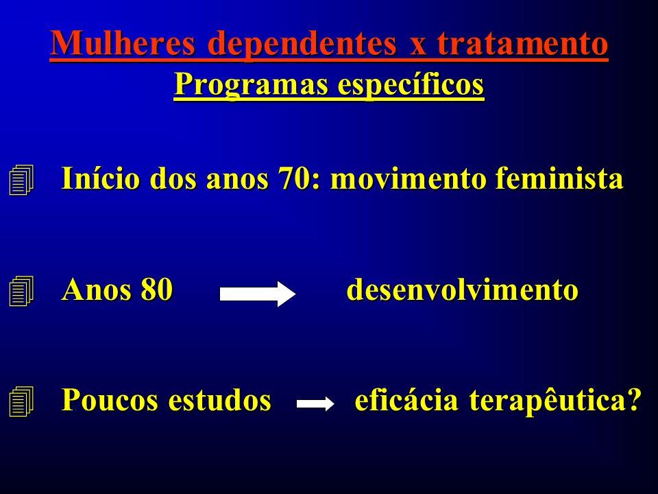 Mulheres dependentes x tratamento Programas específicos