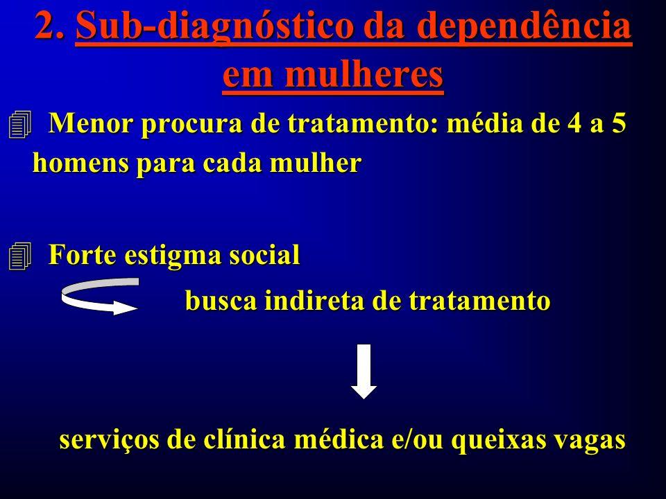 2. Sub-diagnóstico da dependência em mulheres