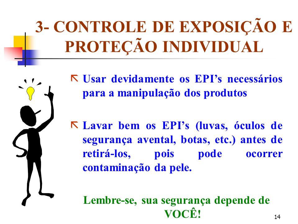 3- CONTROLE DE EXPOSIÇÃO E PROTEÇÃO INDIVIDUAL