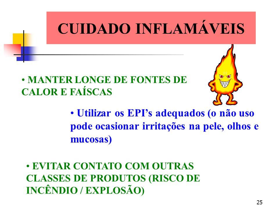 CUIDADO INFLAMÁVEIS EDS. MANTER LONGE DE FONTES DE CALOR E FAÍSCAS.