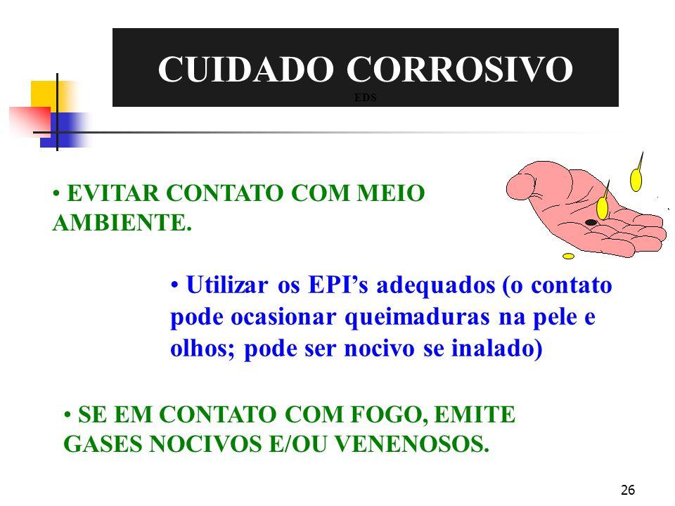 CUIDADO CORROSIVO EDS. EVITAR CONTATO COM MEIO AMBIENTE.