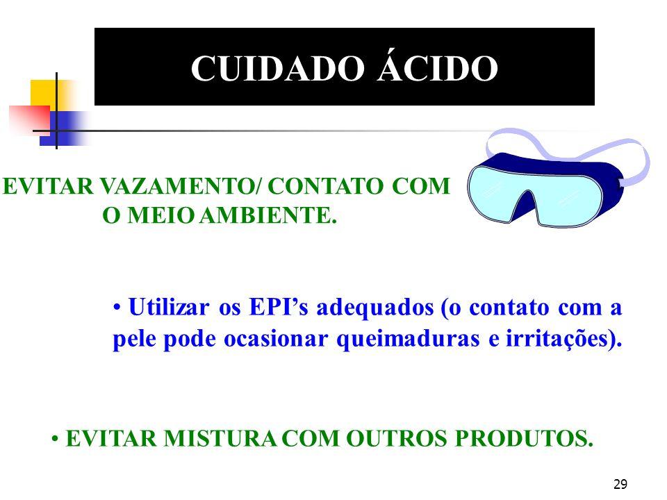 CUIDADO ÁCIDO EDS. EVITAR VAZAMENTO/ CONTATO COM O MEIO AMBIENTE.