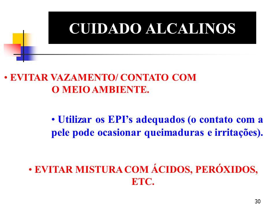 CUIDADO ALCALINOS EDS. EVITAR VAZAMENTO/ CONTATO COM O MEIO AMBIENTE.