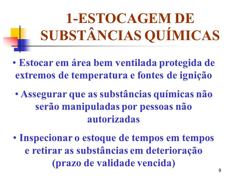1-ESTOCAGEM DE SUBSTÂNCIAS QUÍMICAS