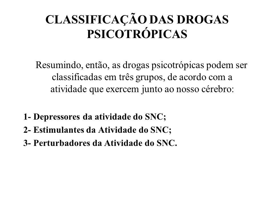 CLASSIFICAÇÃO DAS DROGAS PSICOTRÓPICAS