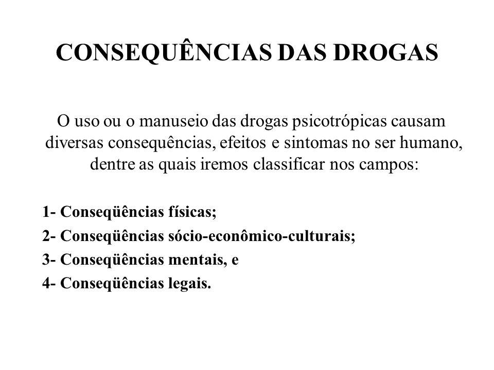 CONSEQUÊNCIAS DAS DROGAS