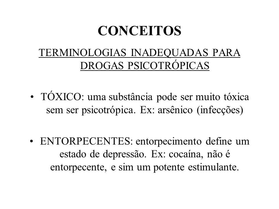 TERMINOLOGIAS INADEQUADAS PARA DROGAS PSICOTRÓPICAS