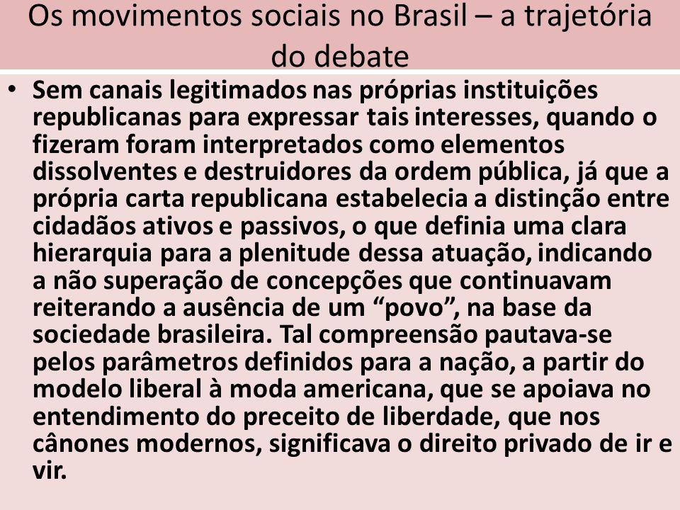 Os movimentos sociais no Brasil – a trajetória do debate