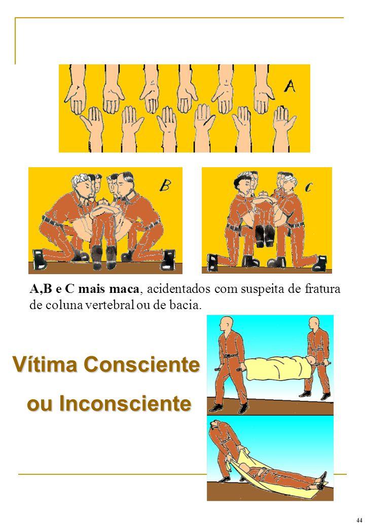Vítima Consciente ou Inconsciente