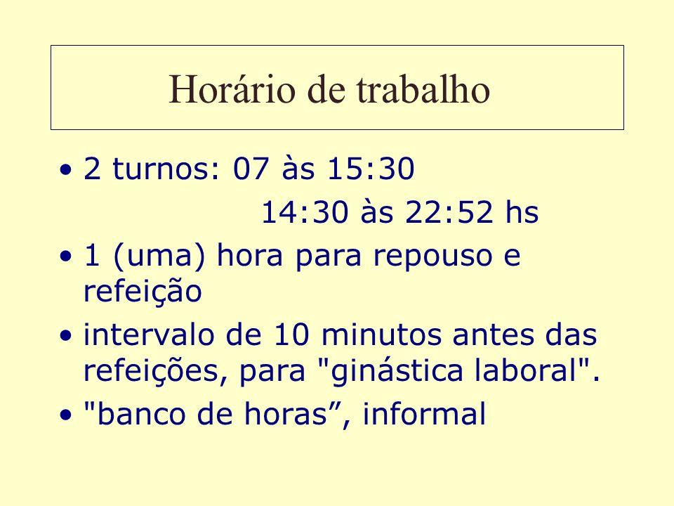Horário de trabalho 2 turnos: 07 às 15:30 14:30 às 22:52 hs