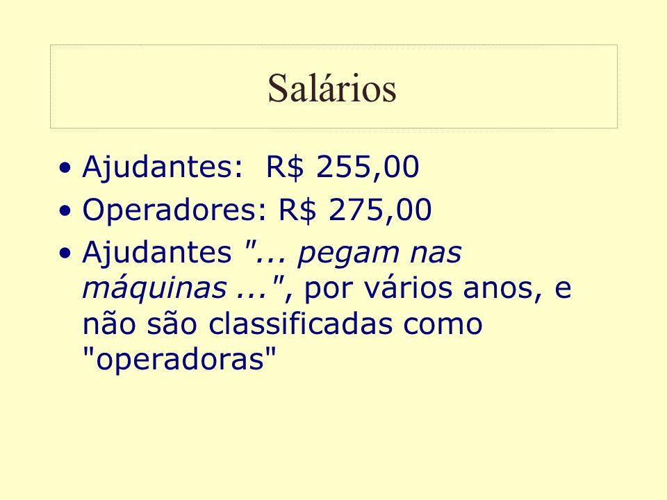 Salários Ajudantes: R$ 255,00 Operadores: R$ 275,00