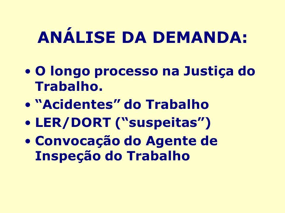 ANÁLISE DA DEMANDA: O longo processo na Justiça do Trabalho.
