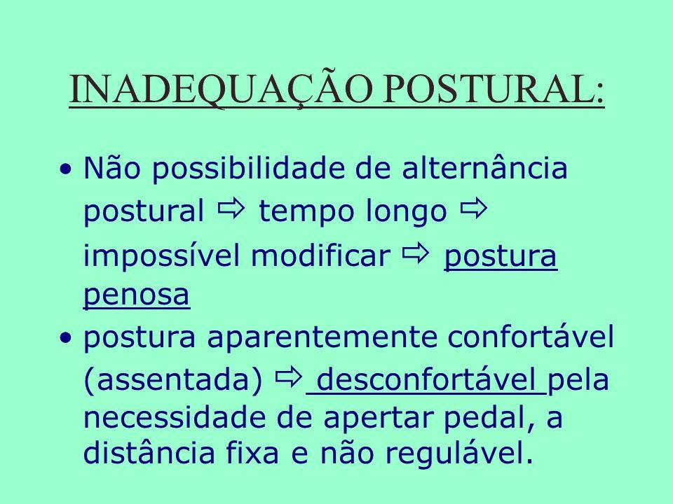 INADEQUAÇÃO POSTURAL: