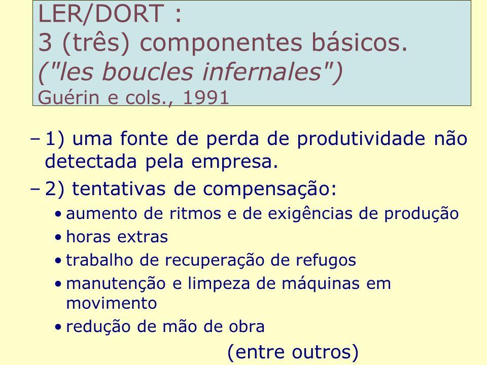 LER/DORT : 3 (três) componentes básicos