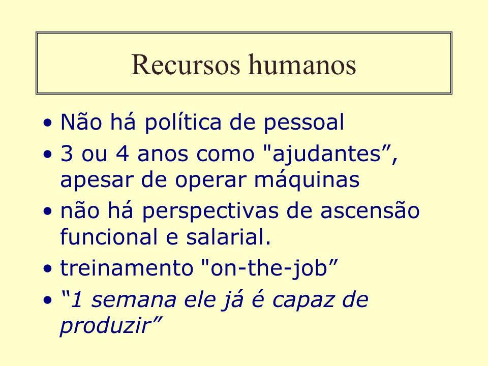 Recursos humanos Não há política de pessoal