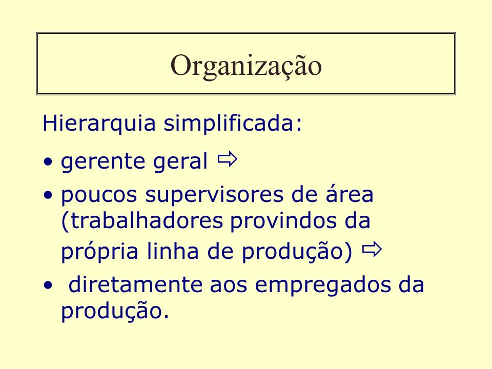 Organização Hierarquia simplificada: gerente geral 