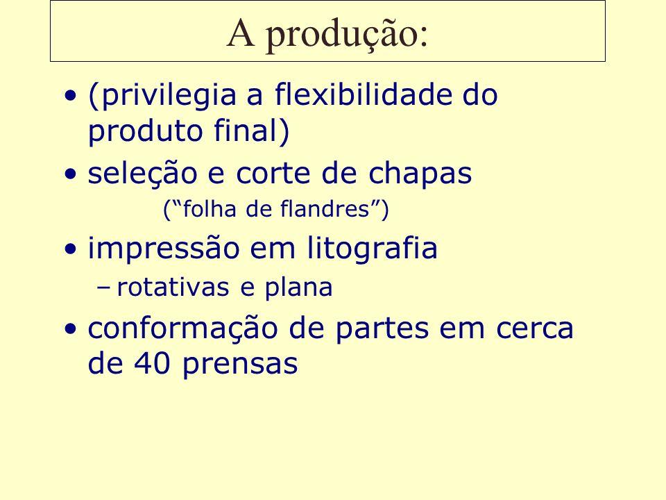 A produção: (privilegia a flexibilidade do produto final)