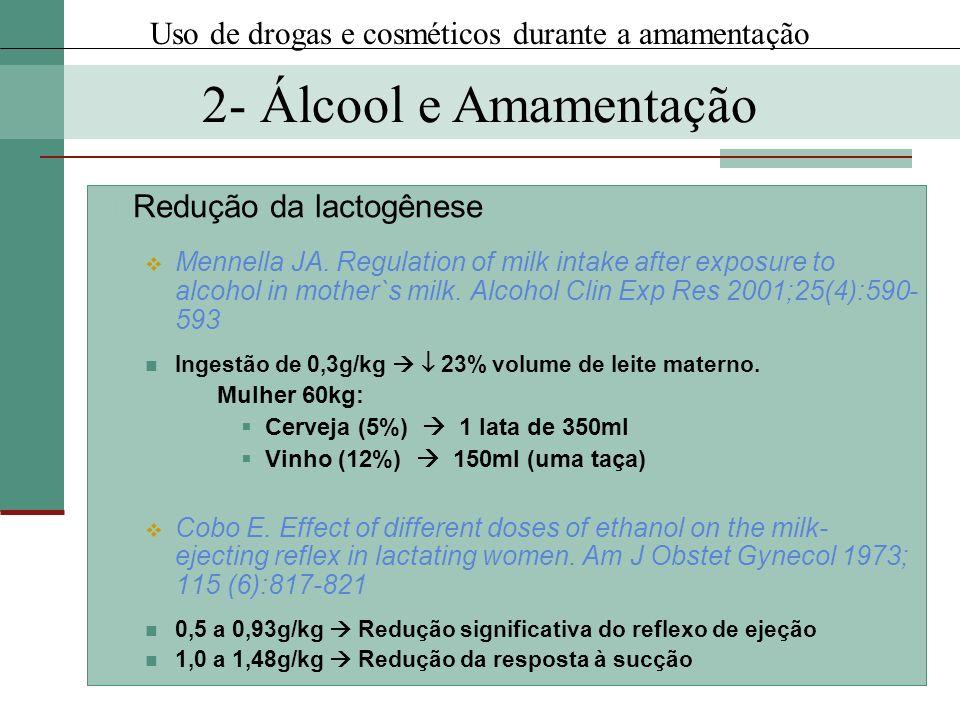 Uso de drogas e cosméticos durante a amamentação
