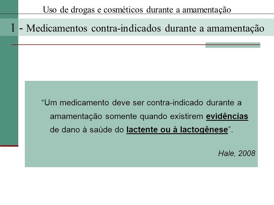 1 - Medicamentos contra-indicados durante a amamentação