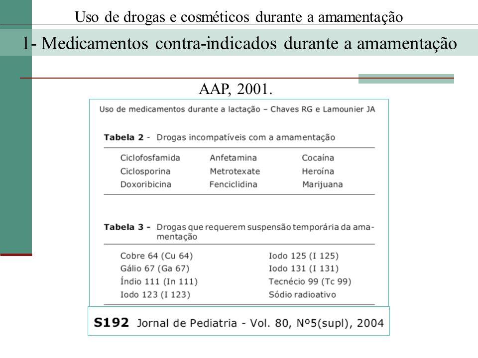 1- Medicamentos contra-indicados durante a amamentação