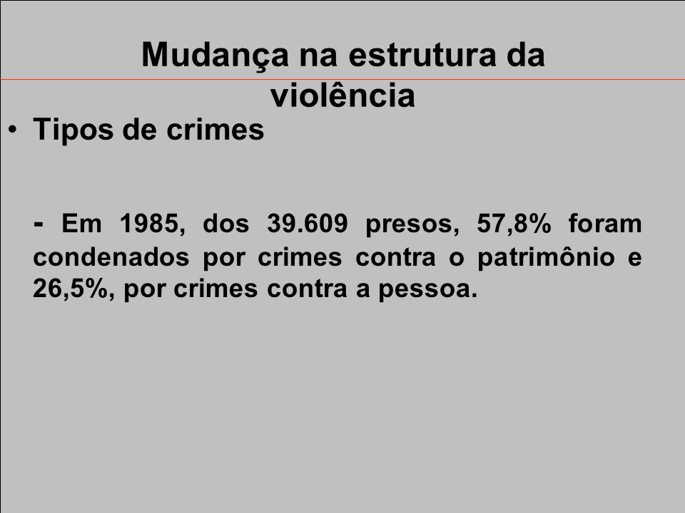 Mudança na estrutura da violência
