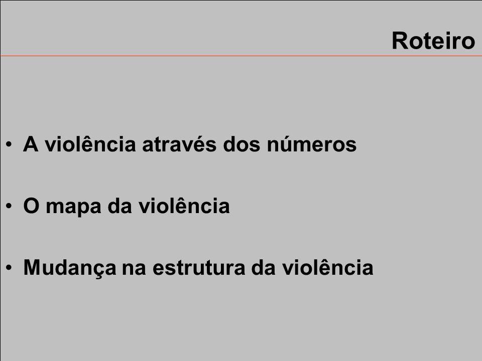 Roteiro A violência através dos números O mapa da violência