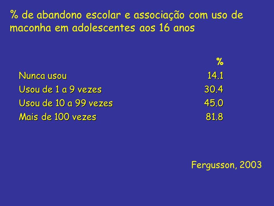 % de abandono escolar e associação com uso de maconha em adolescentes aos 16 anos