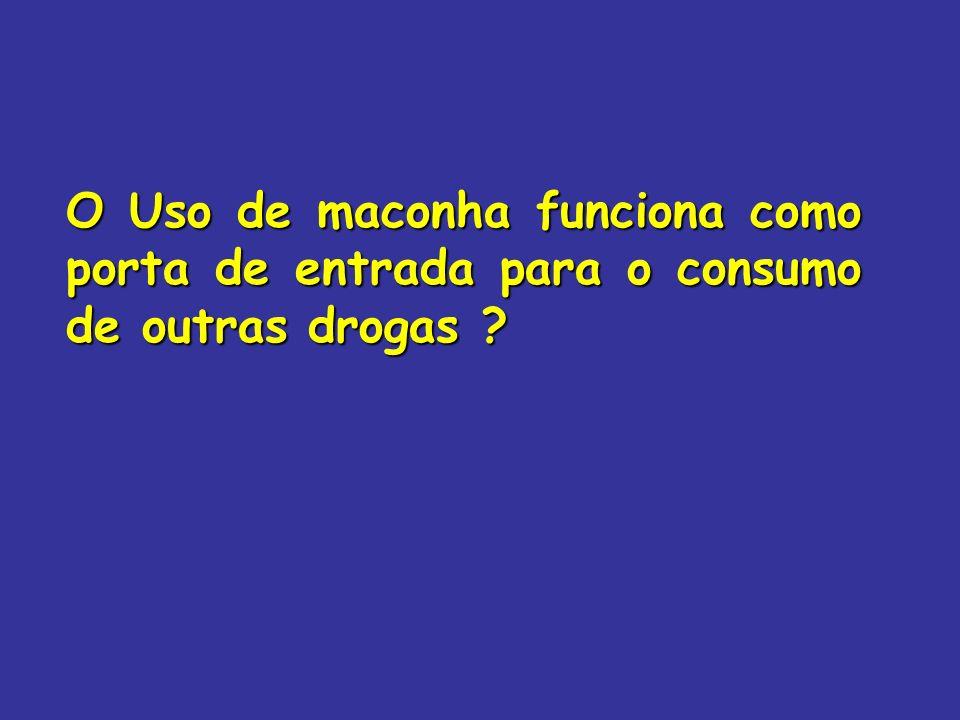 O Uso de maconha funciona como porta de entrada para o consumo de outras drogas