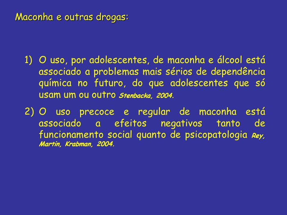 Maconha e outras drogas: