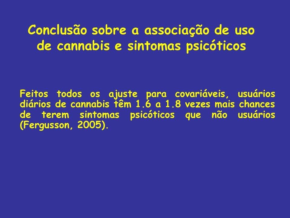 Conclusão sobre a associação de uso de cannabis e sintomas psicóticos