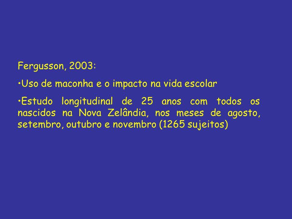 Fergusson, 2003:Uso de maconha e o impacto na vida escolar.