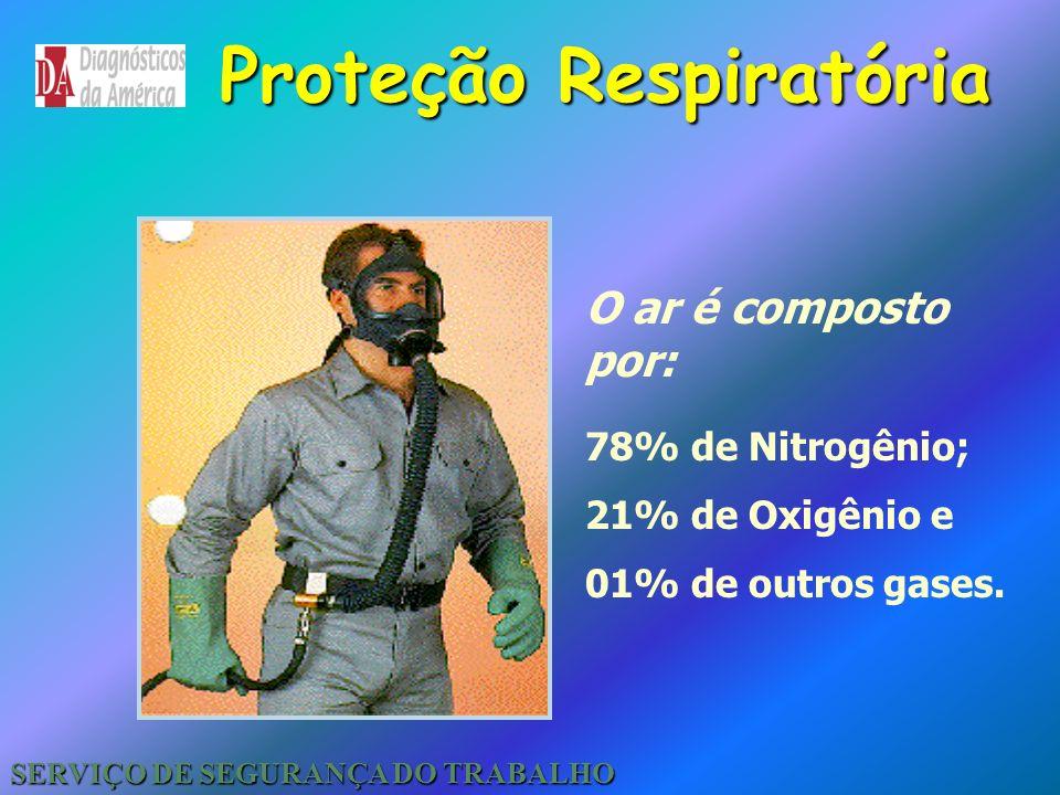 Proteção Respiratória SERVIÇO DE SEGURANÇA DO TRABALHO