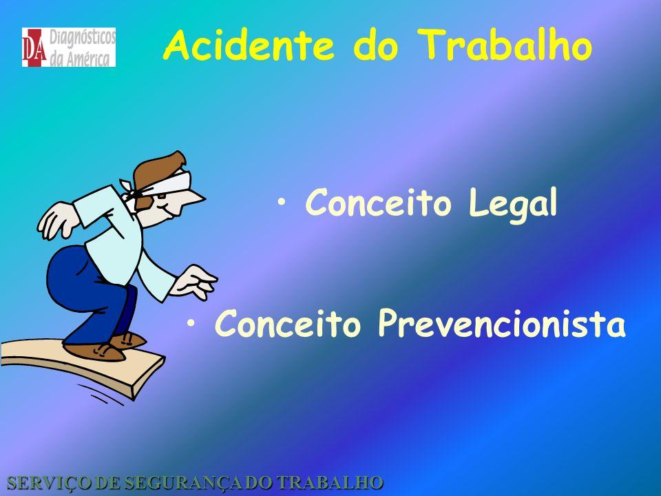 Conceito Prevencionista SERVIÇO DE SEGURANÇA DO TRABALHO