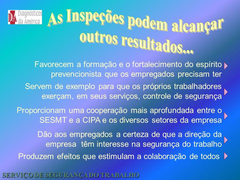 As Inspeções podem alcançar SERVIÇO DE SEGURANÇA DO TRABALHO